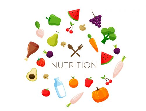 NUTRITIONAL GUIDANCE